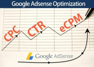Improve CTR, CPC & eCPM - Google Adsense Optimization